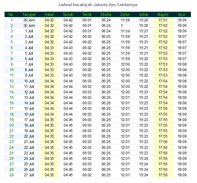 Jadwal Imsakiyah Puasa Ramadhan 2014 - 1435H